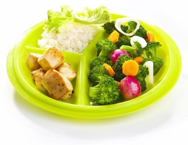 Тарелка с отделами для продуктов